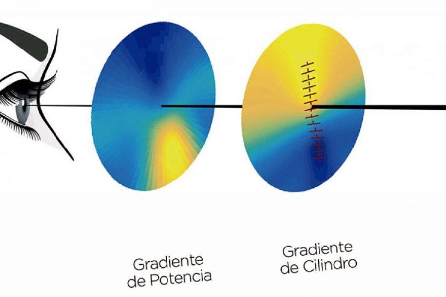 La refracción perfecta, con la tecnología Double Gradient by Prats